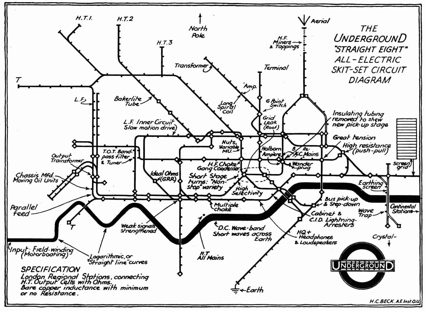 Henry Charles Beck Material Culture And The London Tube Map Of 1933 Wiring Diagram Don39t Pay Any Attention To Note On 4 Underground Straight Eight All Electric Skit Set Circuit March Drawing In Train Omnibus Tram Staff Magazine